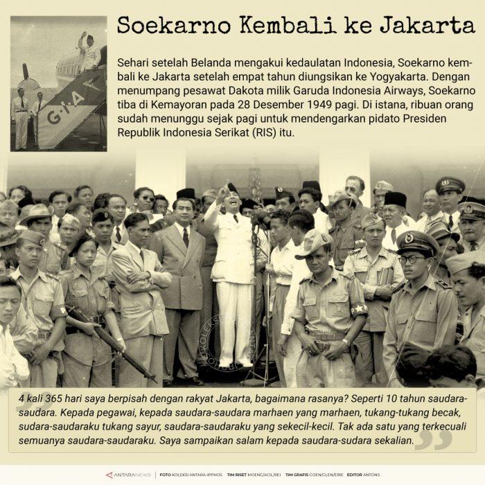 Sejarah Pemindahan Ibu Kota Republik Indonesia: Dari Jakarta Ke Yogyakarta  Kembali Lagi Ke Jakarta – Pusat Sejarah TNI